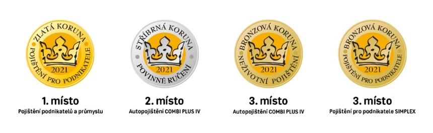 Zlatá koruna 2021